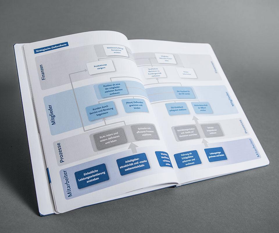 Sabath Media Werbeagentur - BBBank – Strategiebuch - Referenzbild 4