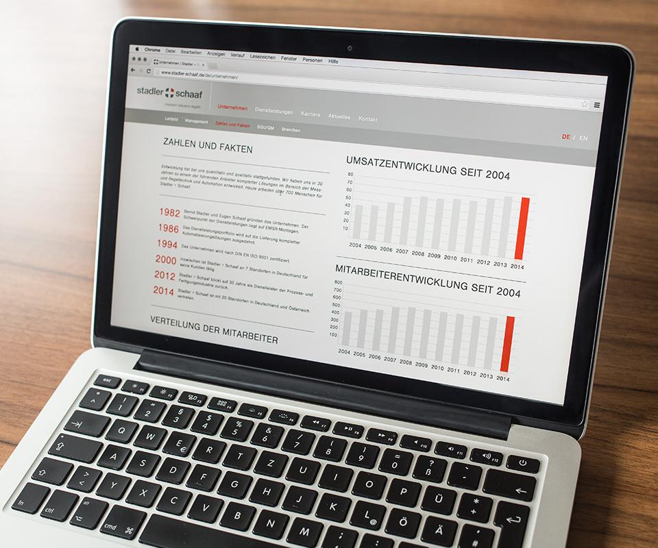 Sabath Media Werbeagentur - Stadler + Schaaf – Website - Referenzbild 3